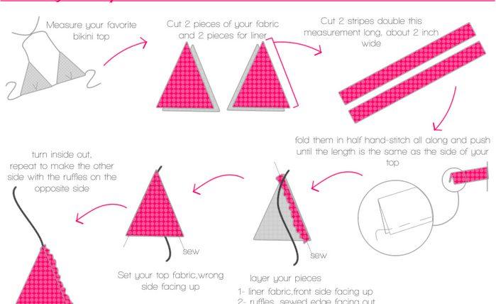 Sew a valentine babydoll nightie