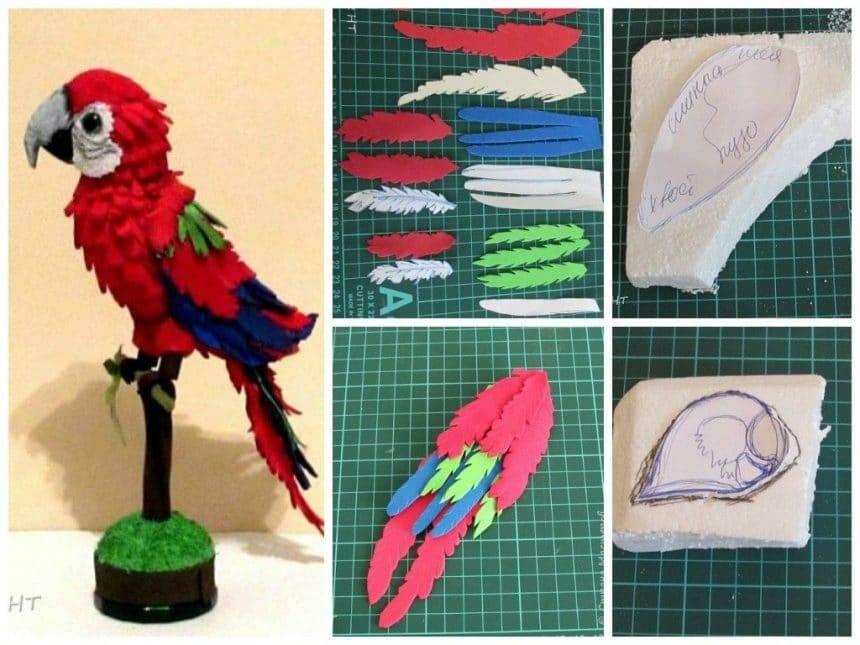 Parrot making