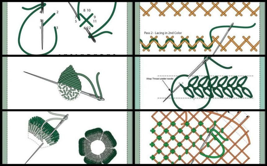 Types of stitches in embroidery detail in Illustration