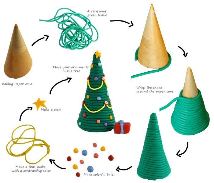 Can You Recycle Christmas Lights