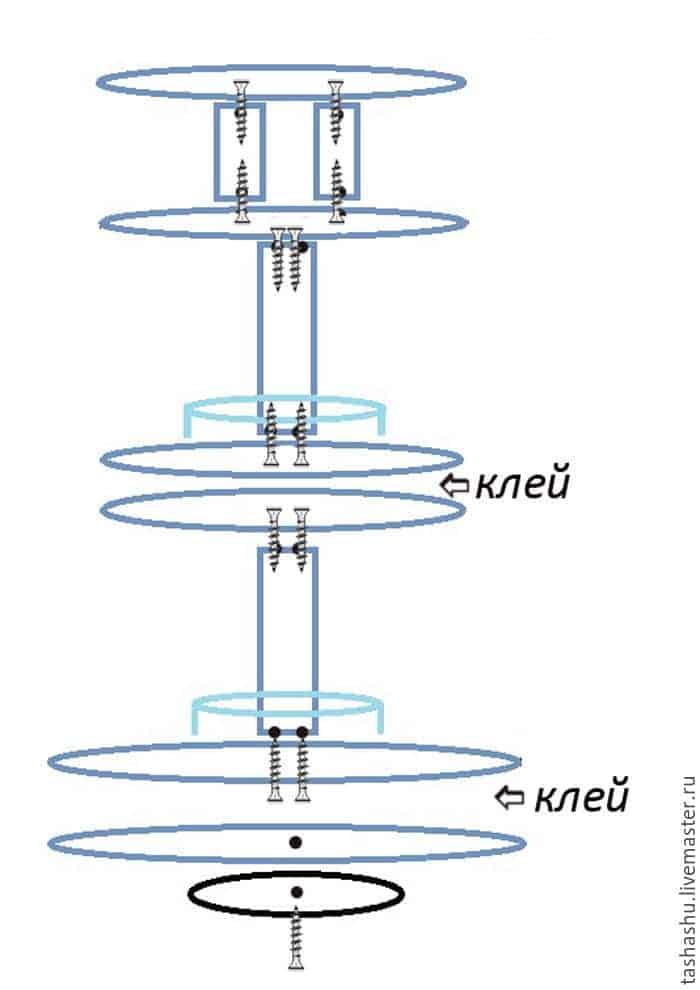 rotating organizer